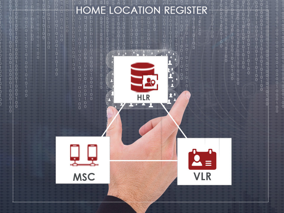 hlr, home location register network architecture. It is a database of permanent subscriber information for a mobile network